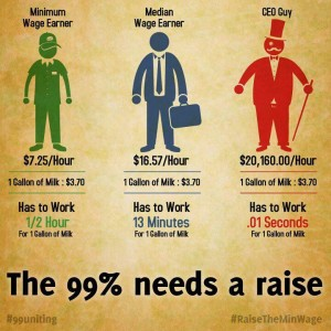 Income inequality infographic workers middle class and ceos get income inequality infographic workers middle class and ceos get compared publicscrutiny Choice Image